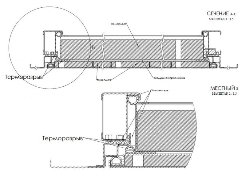 Схема устройства входной двери с терморазрывом
